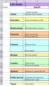 List of Goals Example